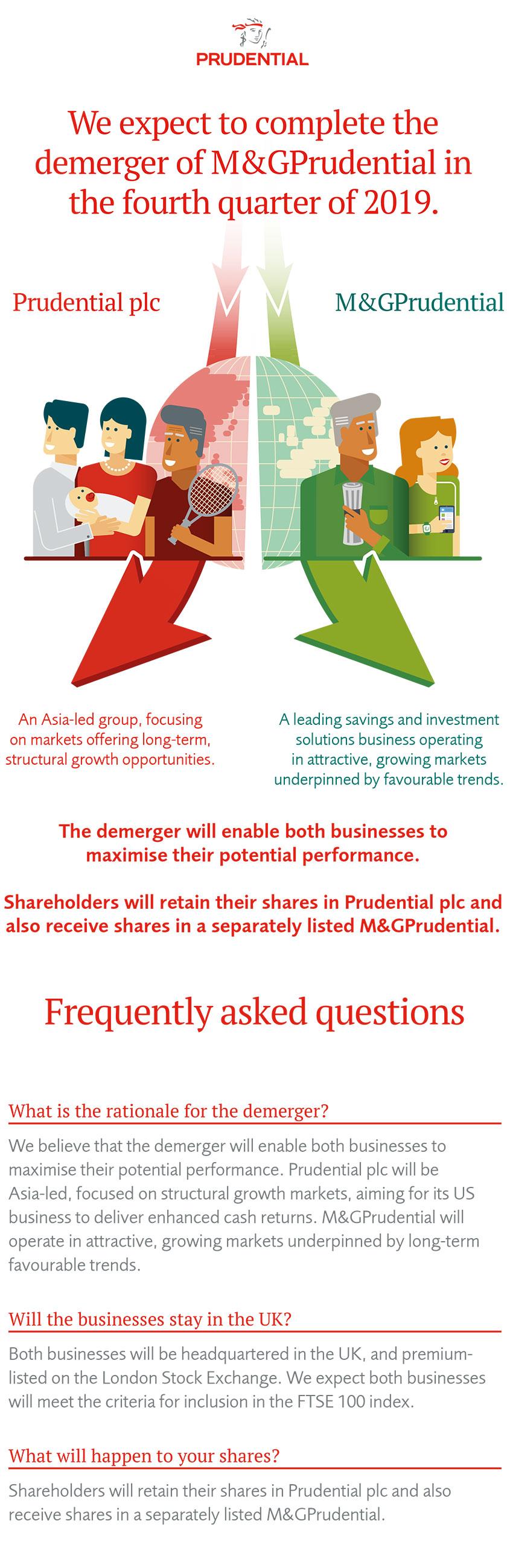 M&GPrudential demerger – Prudential plc